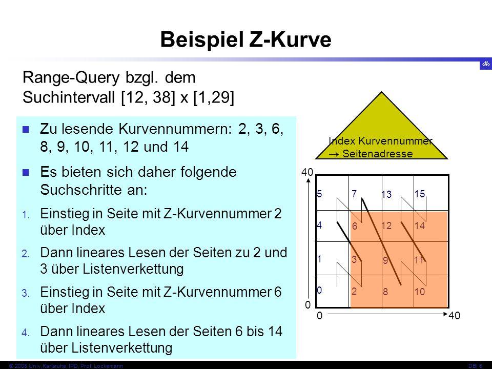 Beispiel Z-Kurve Range-Query bzgl. dem Suchintervall [12, 38] x [1,29]